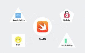 swift-ios-development